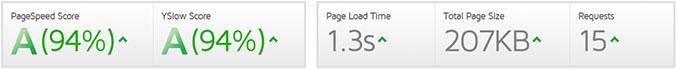 WordPress clean install
