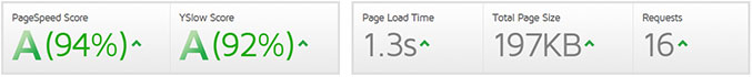 Results Pootle Page Builder